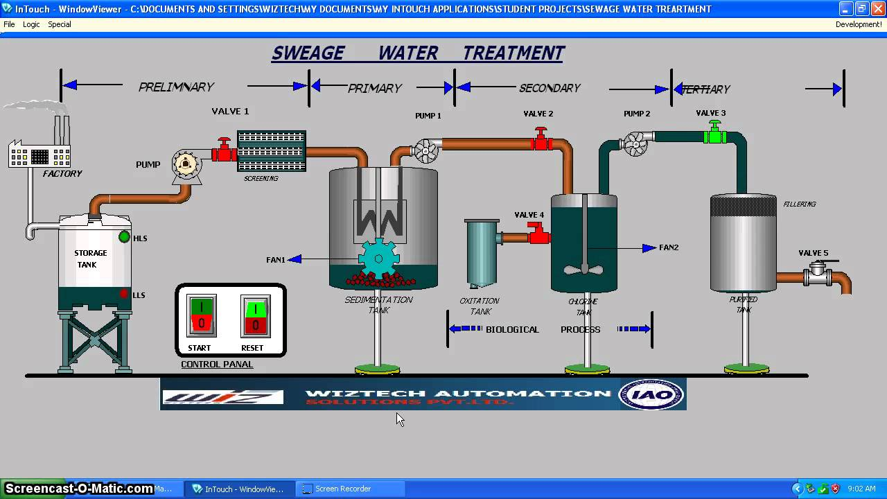 Water Treatment Plant Design : Scada advanced center for engineering career and technology