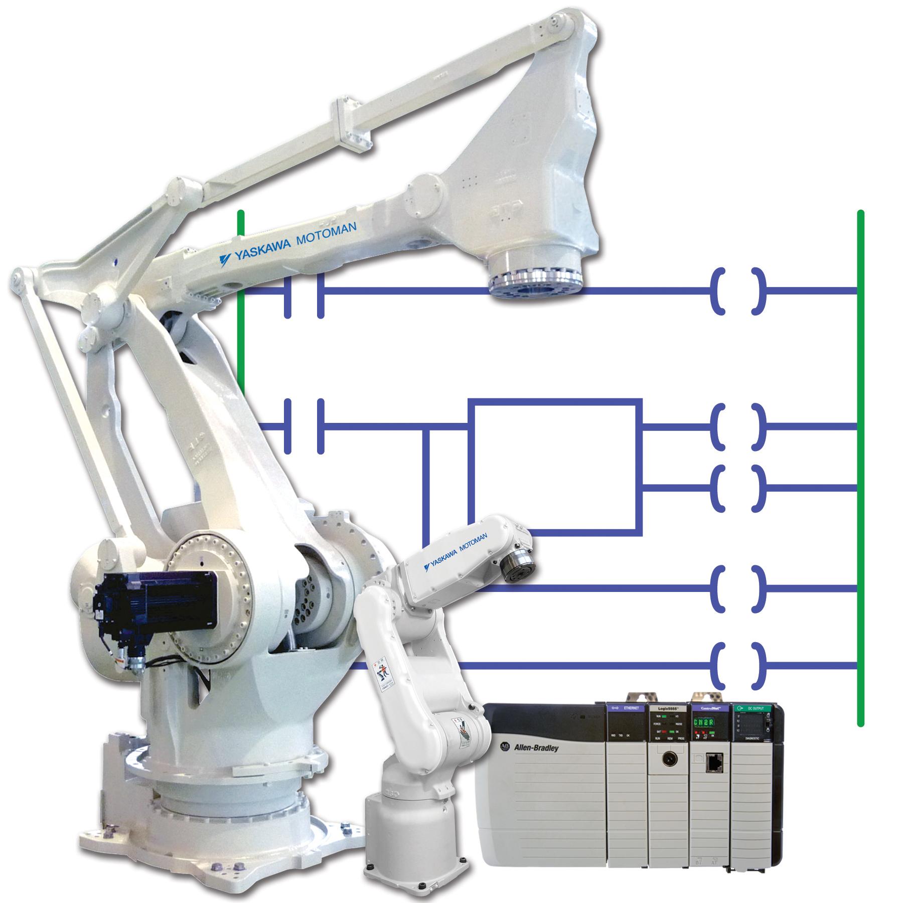 industrial robotics and control