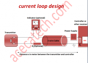 current loop design
