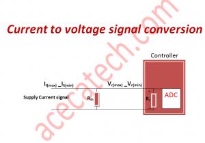 current to voltage hardwar