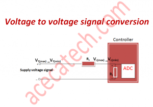 voltage to voltage hardware scaling